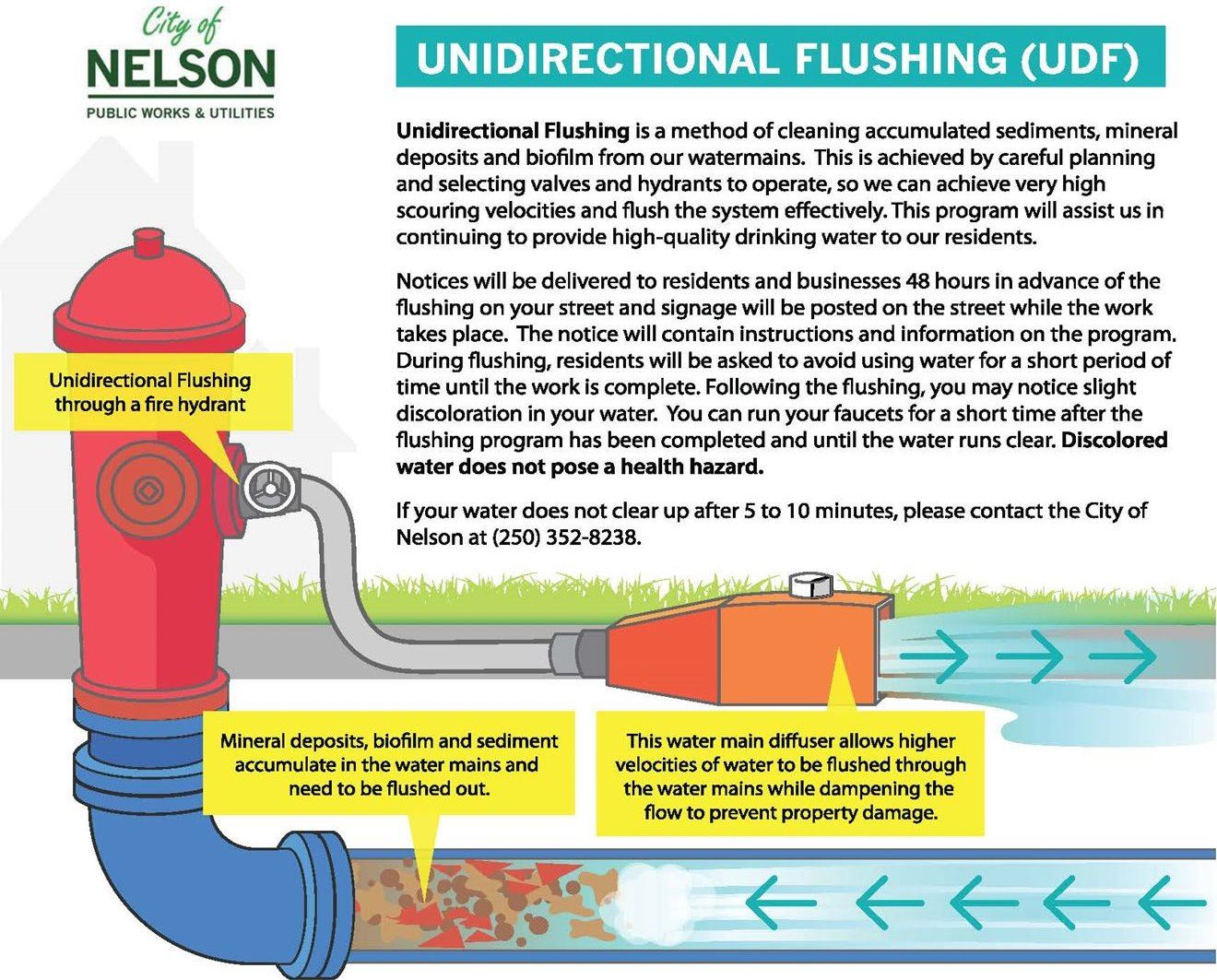 March 2018 Public Works Newsletter